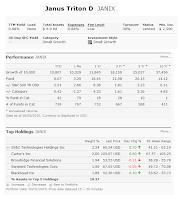 Janus Triton Fund | JANIX
