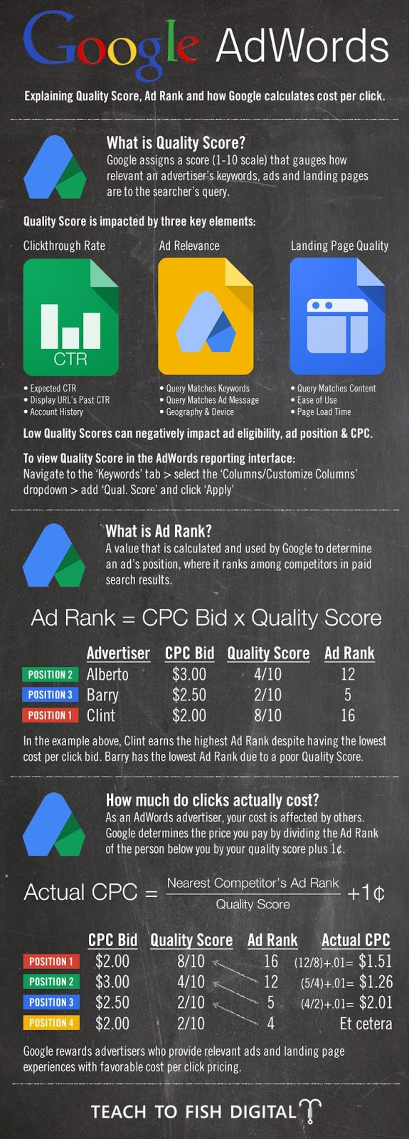 3 ways to increase  google quality score  and ad rank""