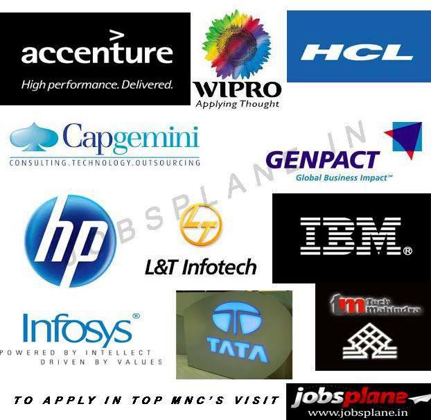 Account Executive Mnc Company Jobs in Mumbai - 1514 ...