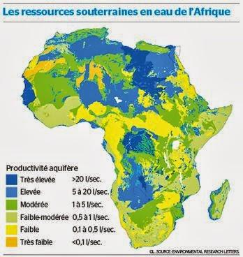 Ressources souterraines