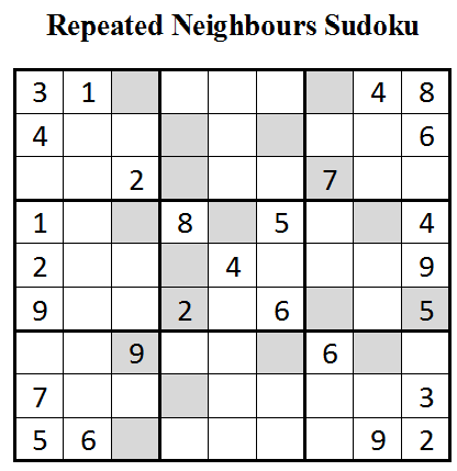Repeated Neighbours Sudoku (Daily Sudoku League #1)
