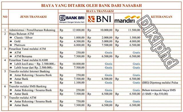 Benarkah Bank BRI Banyak Merugikan Banyak Nasabahnya?