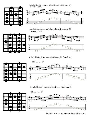 blues minor G hal 2