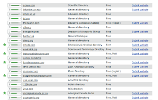 daftar web page rank tinggi