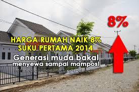 harga rumah dijangka turun menjelang 2018, harga rumah terkini di malaysia, projek perumahan malaysia,
