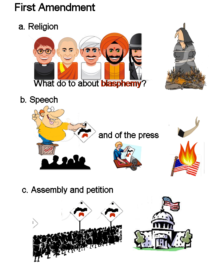 1st Amendments Pictures The 1st Amendment Has Alot of