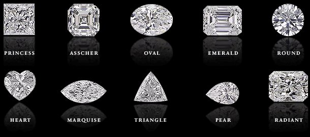 Want to Sell Your Diamonds? ..... Demand Diamond Helps You to Sell ...