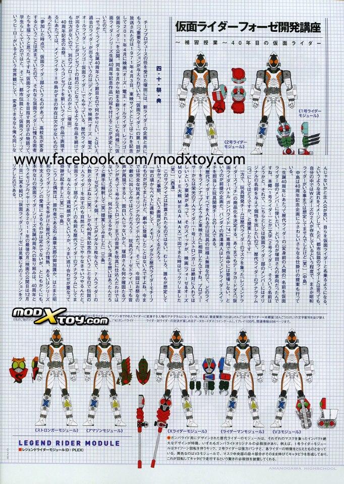 Hình vui về Sentai Rider Rider-switch