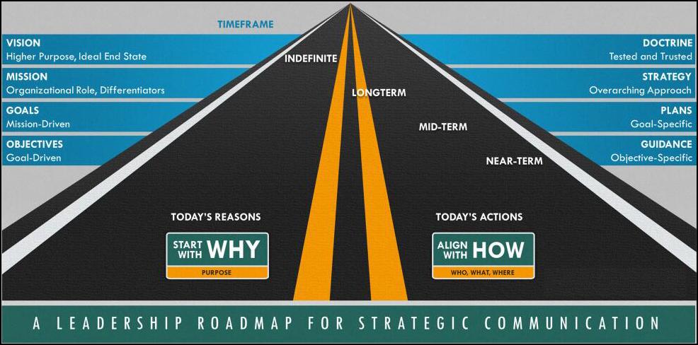 Hr success guide top human resources blog leadership roadmap leadership roadmap hr success guide publicscrutiny Gallery
