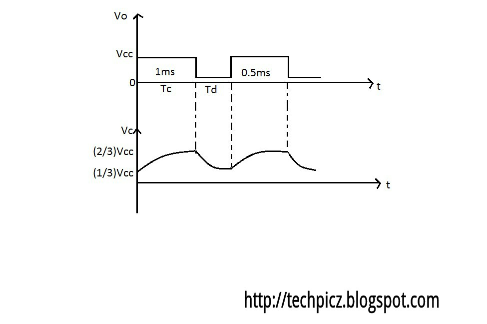 techpicz  astable multivibrator using ne555