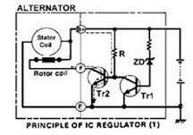 [Penting Diketahui] Konstruksi Dan Cara Kerja Alternator Pada Sepeda Motor