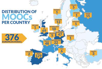 http://openeducationeuropa.eu/en/european_scoreboard_moocs