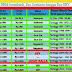 SBY Minyak Dunia $113/barel BBM Rp 6.500, Jokowi $55/barel BBM Rp 7.400