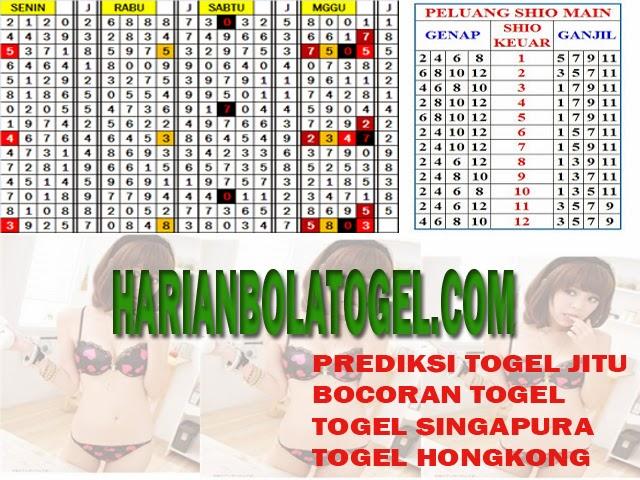 Prediksi Bocoran Togel Harian Singapura Sabtu 12 April 2014