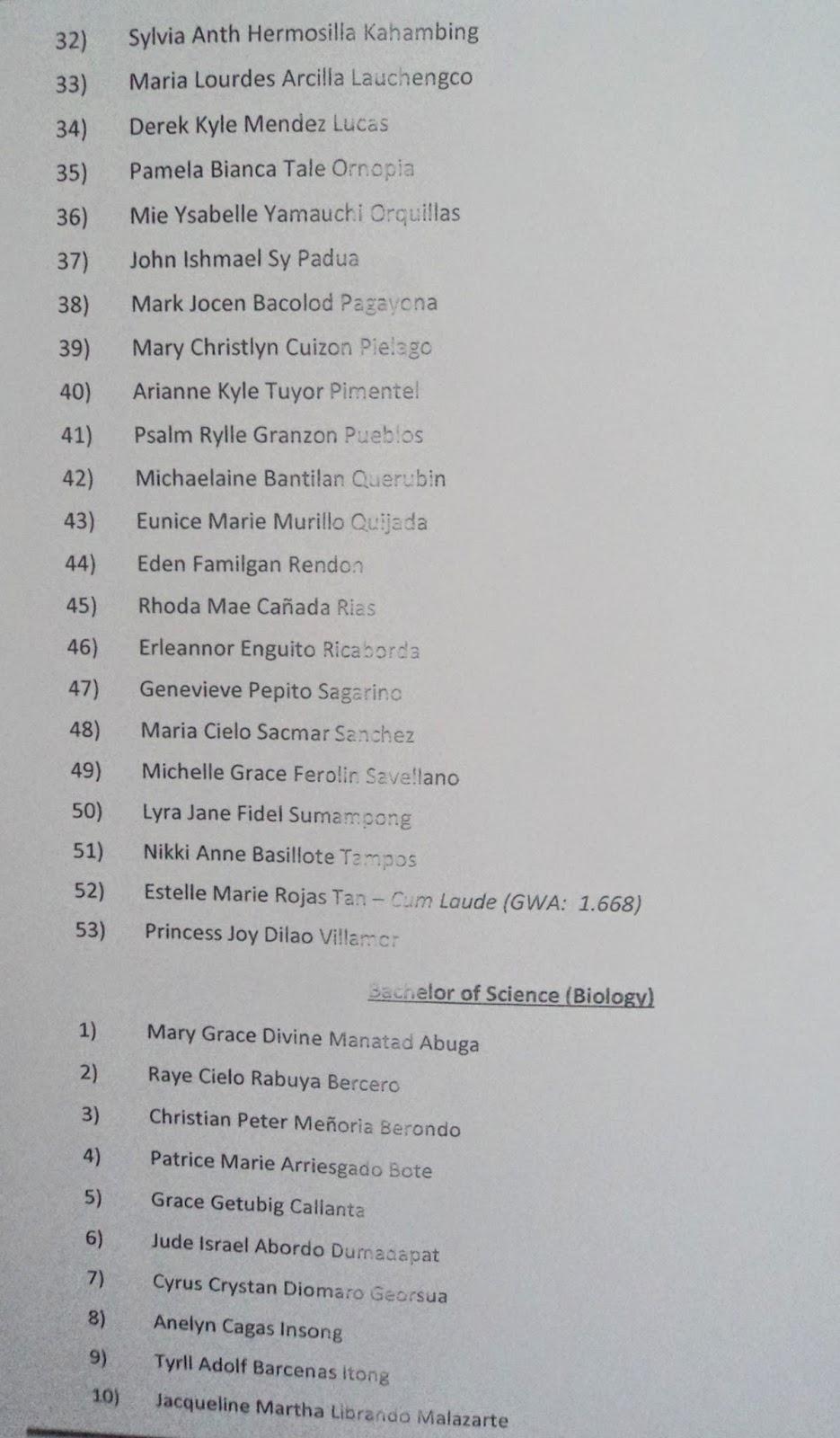 UP Cebu List of Graduates 2014