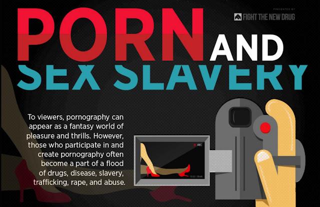 Porn Slavery