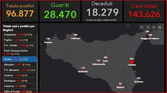 COVID-19 Italia - Monitoraggio 9 Aprile