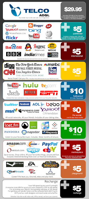 Your ISP wants to turn the Internet into a set of channels they can charge for.