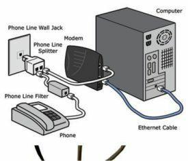 Membagi kabel telepon dengan baik