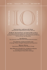 law of international organisations pdf