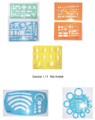 alat gambar arsitektur, penggaris mal, pattern ruler, penggaris pola geometris