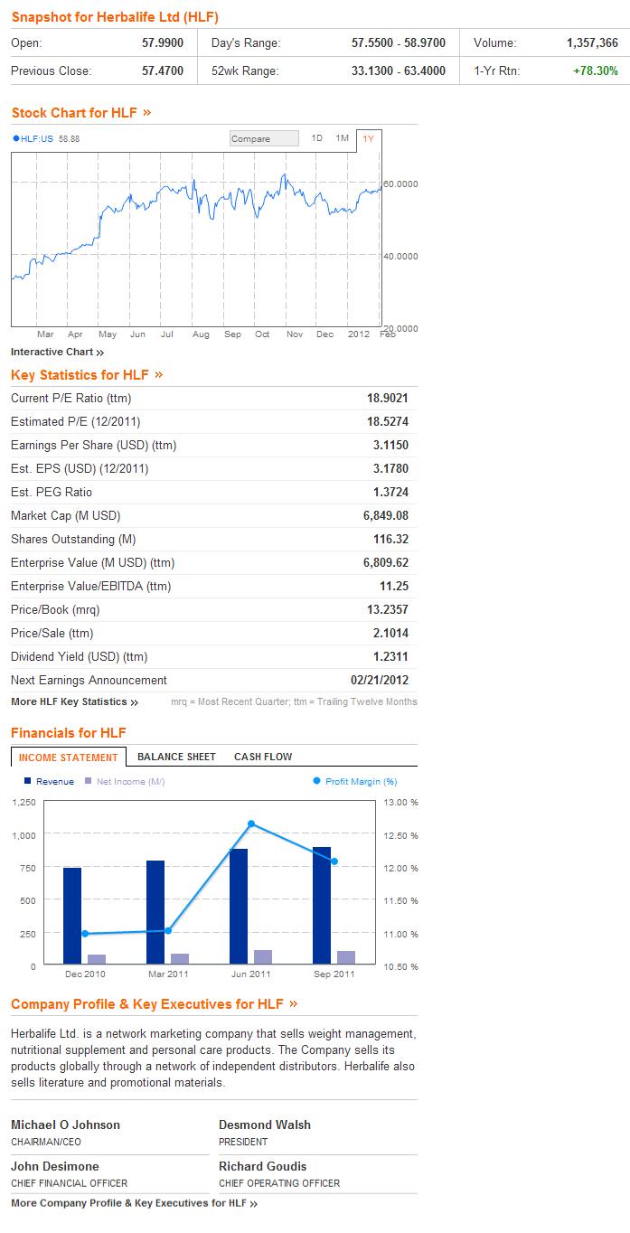 Bloomberg Ticker Symbol Forex Trading