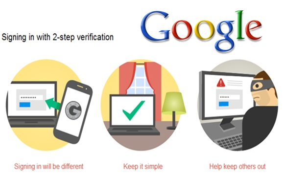 2 step verification Google