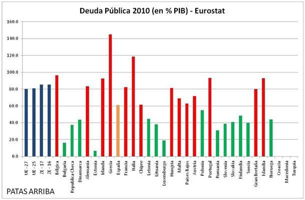 La  compra  del estado moderno,  deuda  pública,  crédito... Figura1