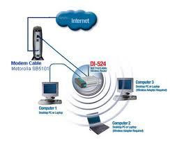 Sistem Kerja Internet Dan Mengetahui IP Address