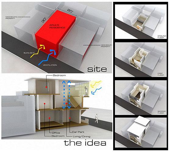 Rumah 9x6 Desain