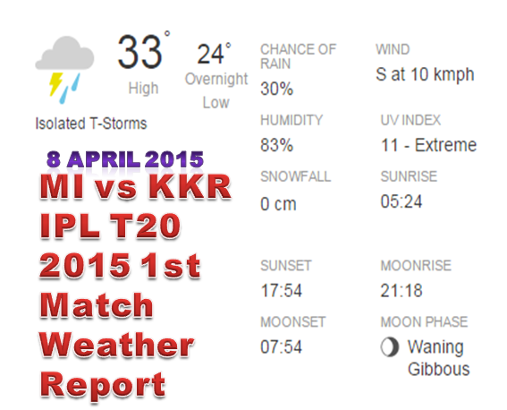 MI vs KKR 1st Match IPL T20 2015 Weather Report
