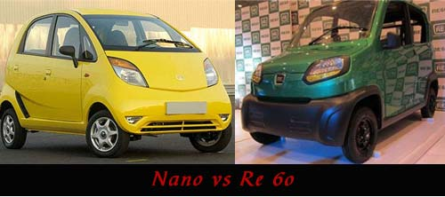 market penetration tata nano in india With the new nano, tata motors is also joining the race for electric vehicles (evs) the market for home healthcare in india is projected to reach.