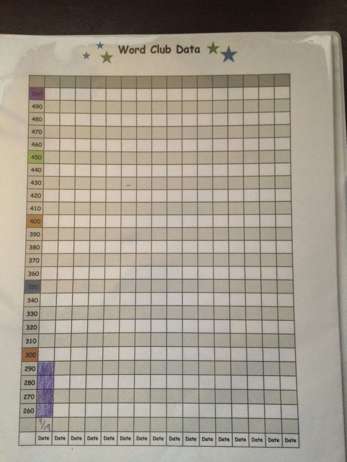 Track your student's progress as they learn sight words