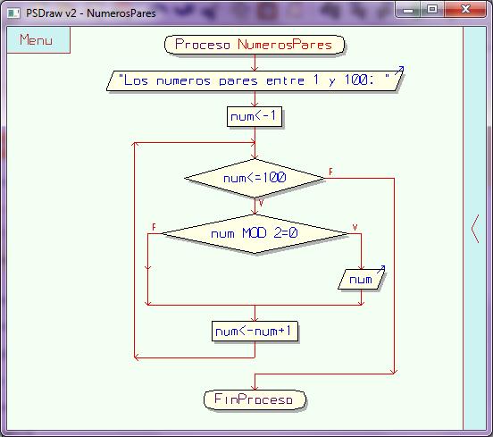 Algoritmo que muestra los nmeros pares entre 1 y 100 desarrollar el pseudocodigo y diagrama de flujo de un algoritmo que muestre los nmeros pares que hay entre 1 y 100 ccuart Gallery