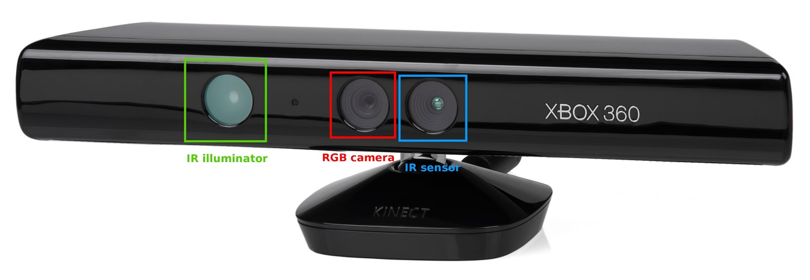 Substance The New TimeofFlight Kinect Sensor and Speculations – Kinect Sensor Wiring Diagram