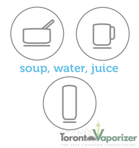 soup, water, juice