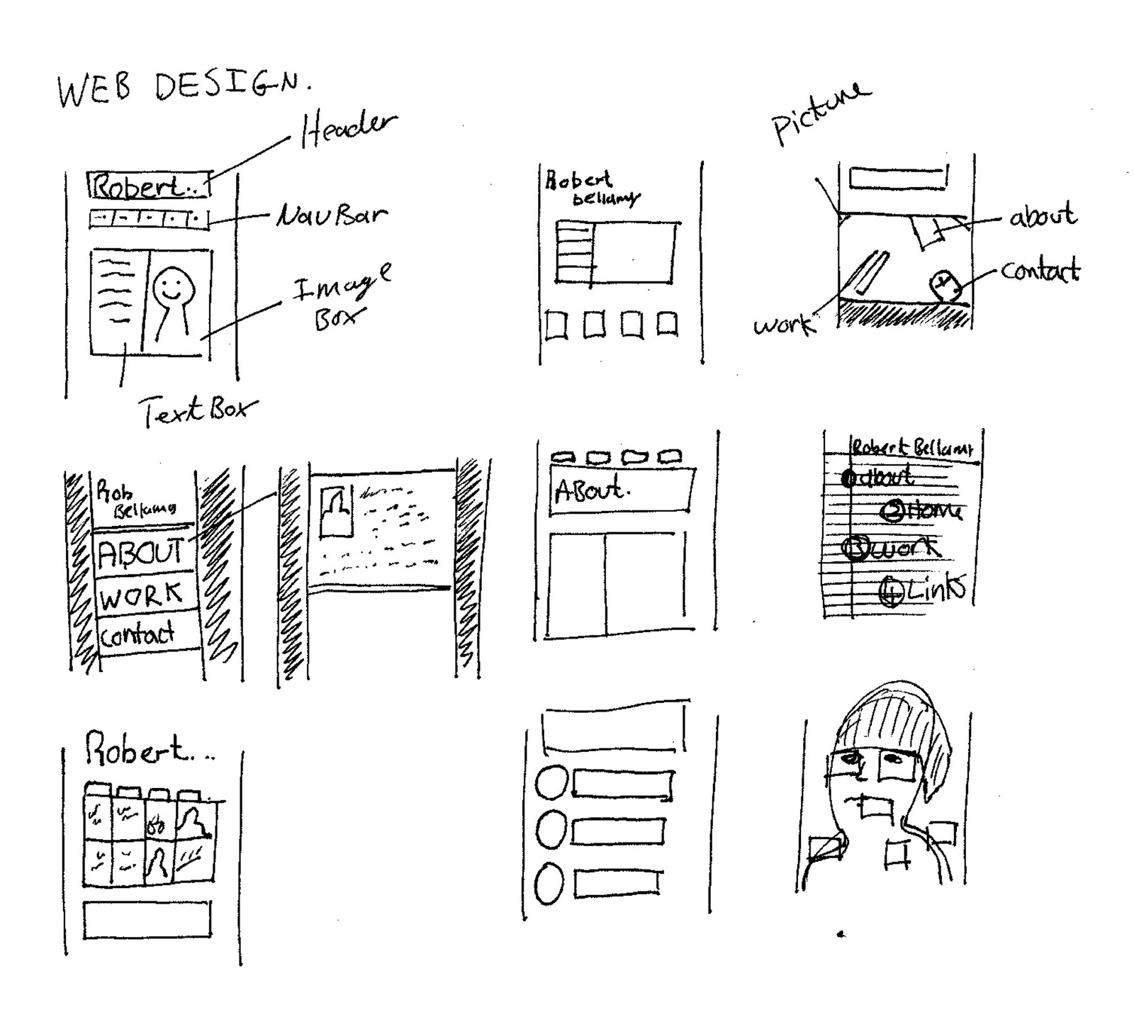 Robert Bellamy: Web Design layout ideas