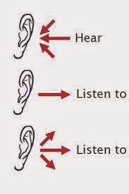 listen and hear-pic