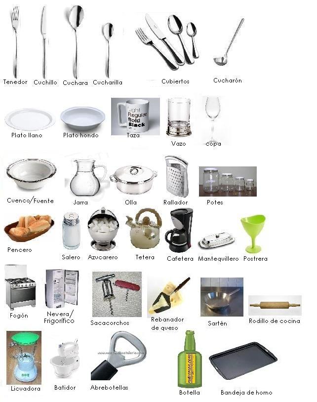 Aqu hablamos vocabulario la casa la cocina for Lista utensilios para bano