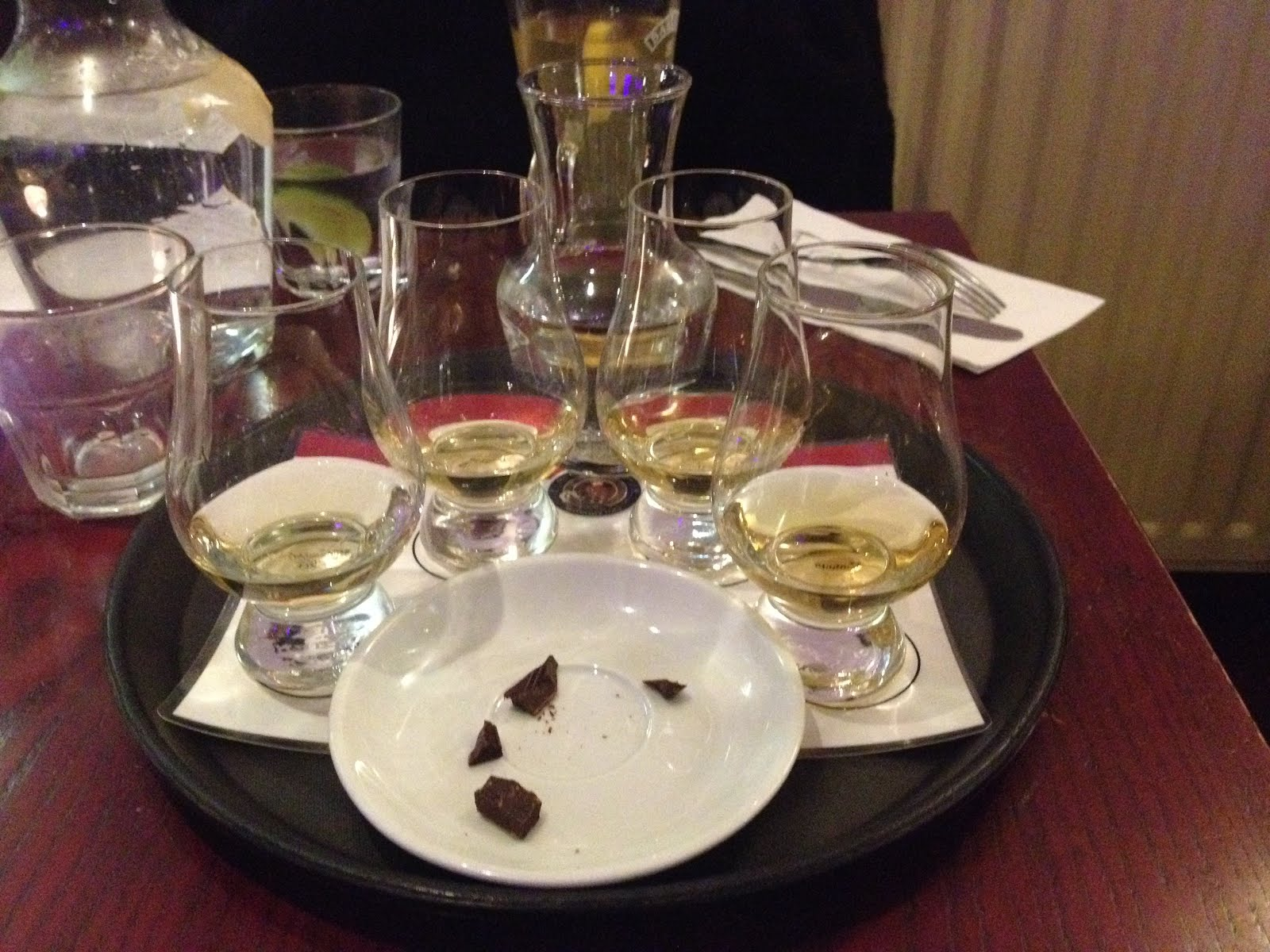 Giannis Whisky & Travel Blog