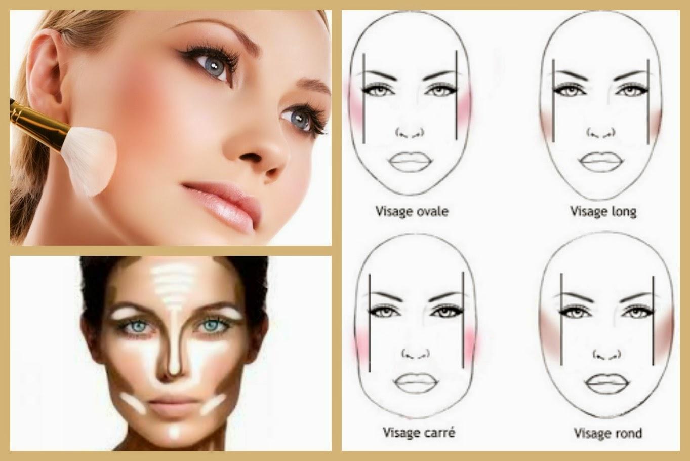 Visagismo reconoce tu tipo de rostro nina lasak for Tipos cara