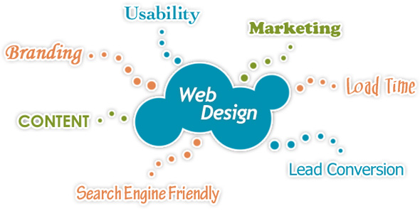 Web Design Service, Bangalore web design companies