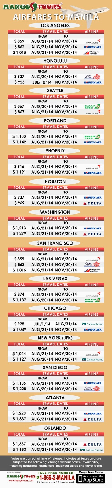 Current airfares to Manila as of May 31, 2014