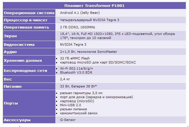 технические характеристики планшета ASUS P1801
