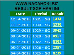 Data Togel Singapura, Data Togel Hongkong, Data Togel sydney Togel Hari Ini