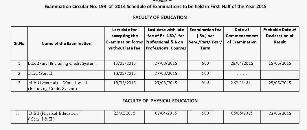 Pune University B.Ed. 2015 Timetable