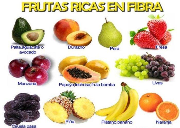 Ciencias naturales - Alimentos con muchas vitaminas ...