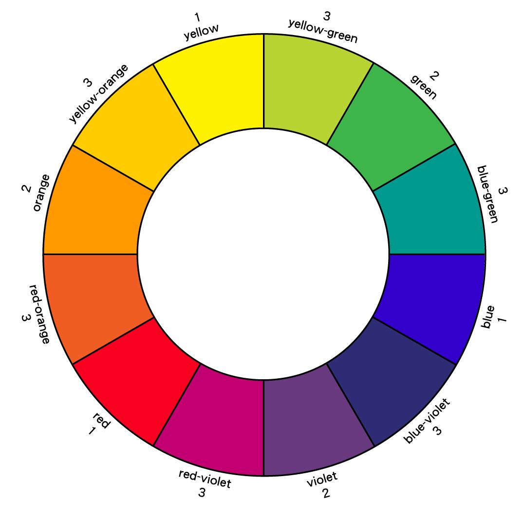 Flaneur Designs Art Of Using Color Wheel For Designing