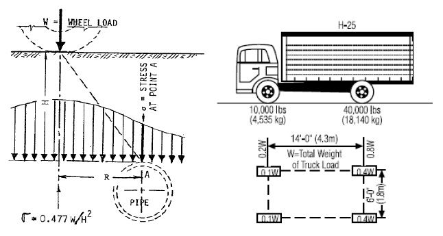 create a horizontal and vertical analysis for huffman trucking Technology essays    and the huffman trucking firm is not an exception  in order to distinguish between vertical and horizontal market software,.
