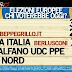Sondaggio elettorale sulle intenzioni di voto degli italiani alle prossime elezioni europee di Ipsos per Ballarò